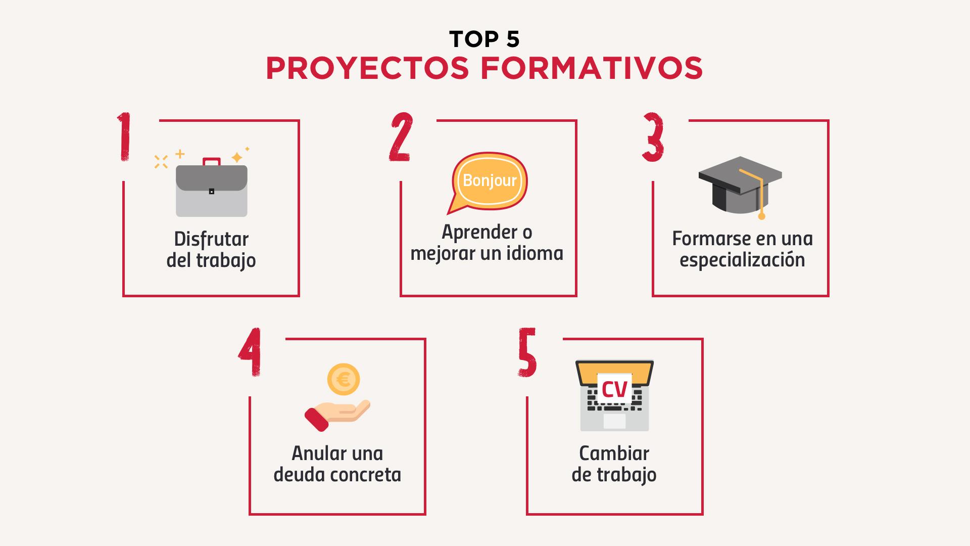 TOP 5 PROYECTOS FORMATIVOS