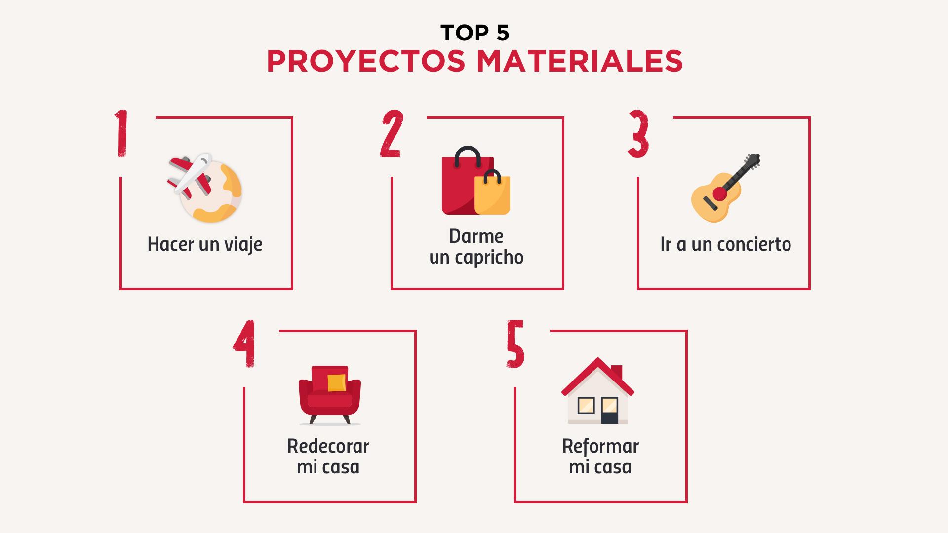top 5 proyectos materiales