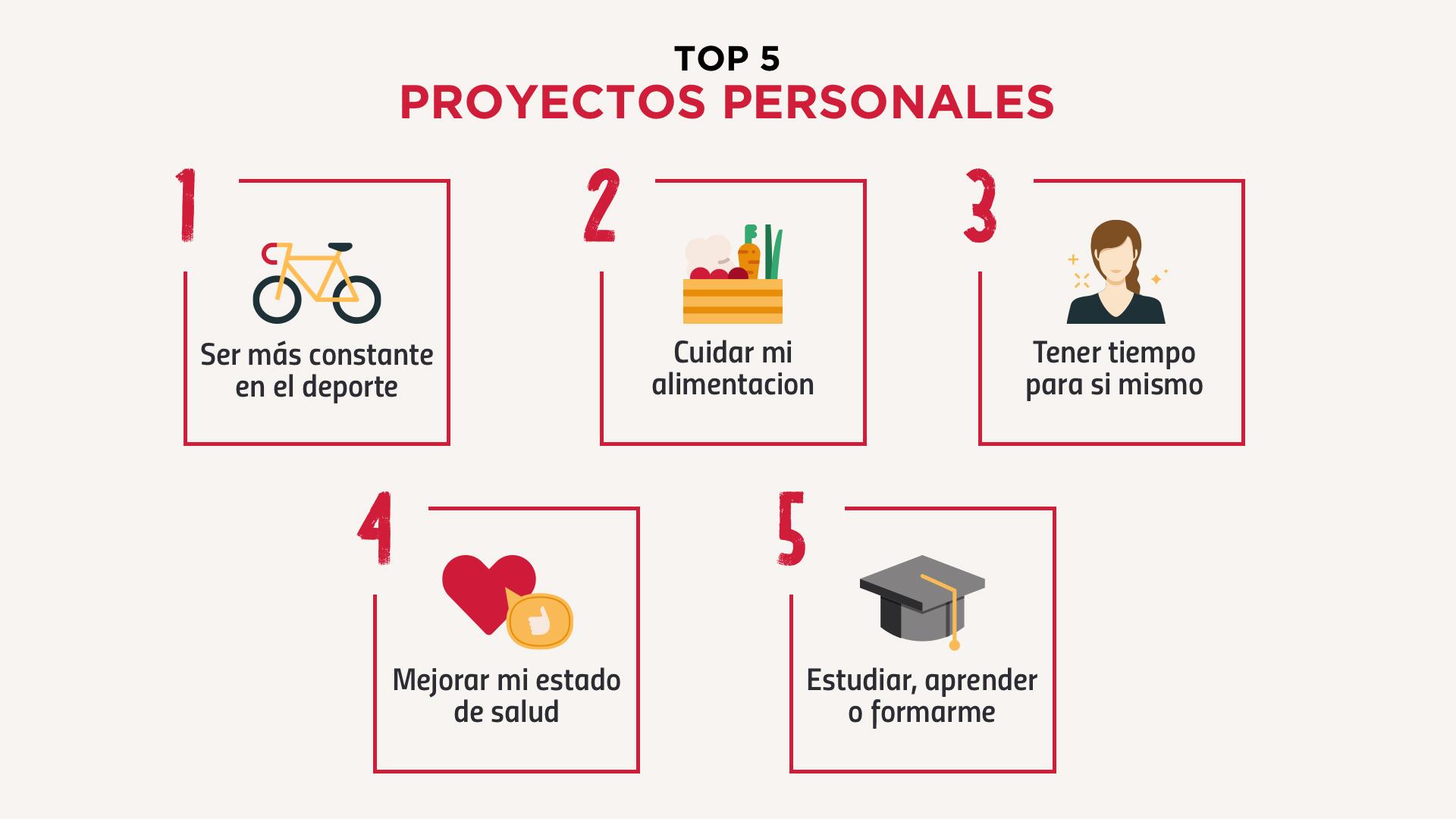 TOP 5 PROYECTOS PERSONALES