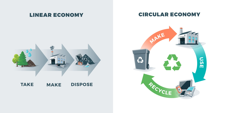 economia-circular